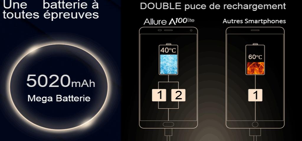 Allure A100 Lite